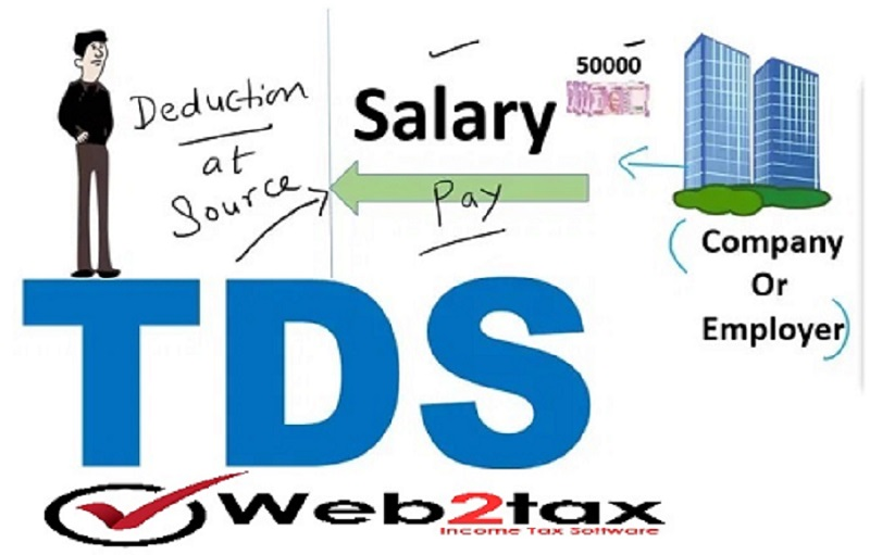 Income Tax TDS on Salary
