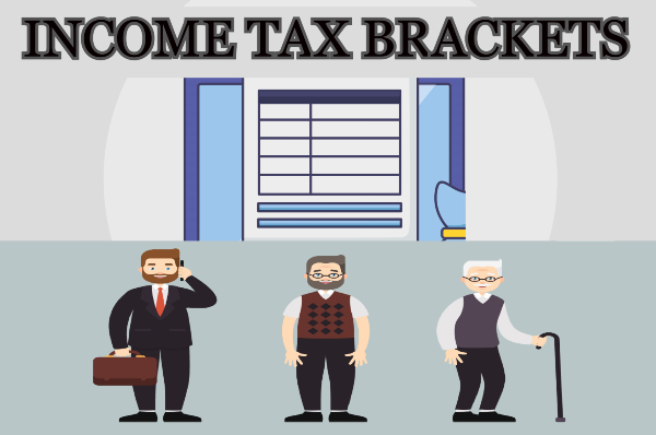 Income Tax Brackets & Rates of India for FY 2020-21 (AY 2021-22)- Fincash.com